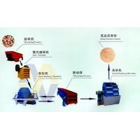 黑龙江干法制砂生产线/矿山尾矿制砂机/机制砂生产线