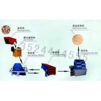 海南机制沙设备/河卵石制沙机/制沙设备