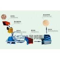 石英石制砂生产线/石料制砂生产线/石料制砂机