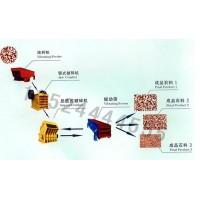 海南石料破碎机/砂石生产线/石子机